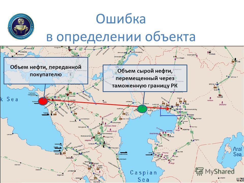 Ошибка в определении объекта Объем нефти, переданной покупателю Объем сырой нефти, перемещенный через таможенную границу РК