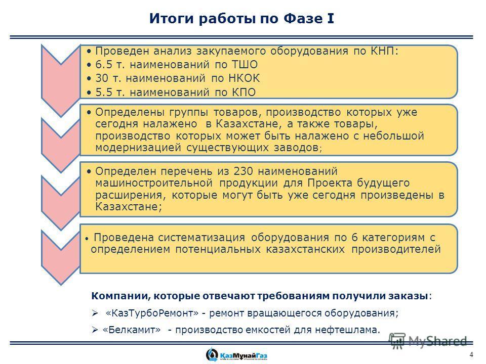 Проведен анализ закупаемого оборудования по КНП: 6.5 т. наименований по ТШО 30 т. наименований по НКОК 5.5 т. наименований по КПО Определены группы товаров, производство которых уже сегодня налажено в Казахстане, а также товары, производство которых