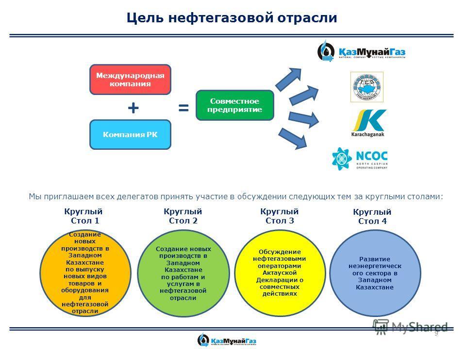 9 Цель нефтегазовой отрасли Создание новых производств в Западном Казахстане по выпуску новых видов товаров и оборудования для нефтегазовой отрасли Создание новых производств в Западном Казахстане по работам и услугам в нефтегазовой отрасли Обсуждени