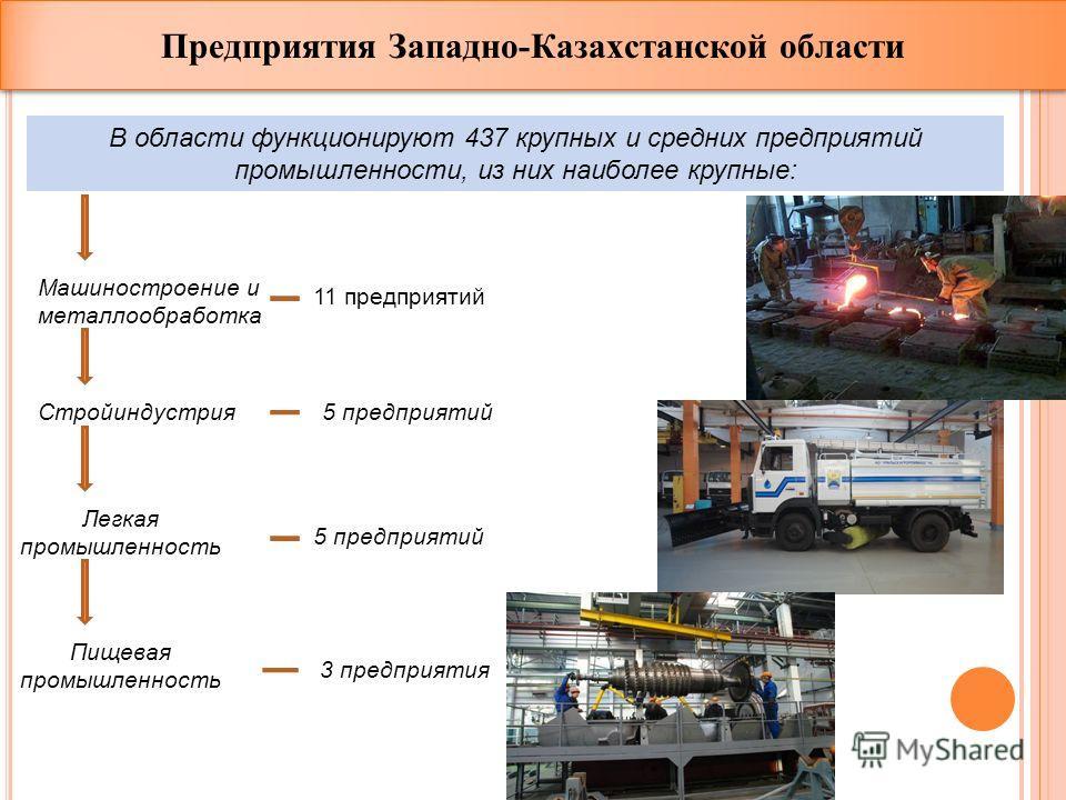 Предприятия Западно-Казахстанской области В области функционируют 437 крупных и средних предприятий промышленности, из них наиболее крупные: Машиностроение и металлообработка 11 предприятий Стройиндустрия5 предприятий Легкая промышленность 5 предприя