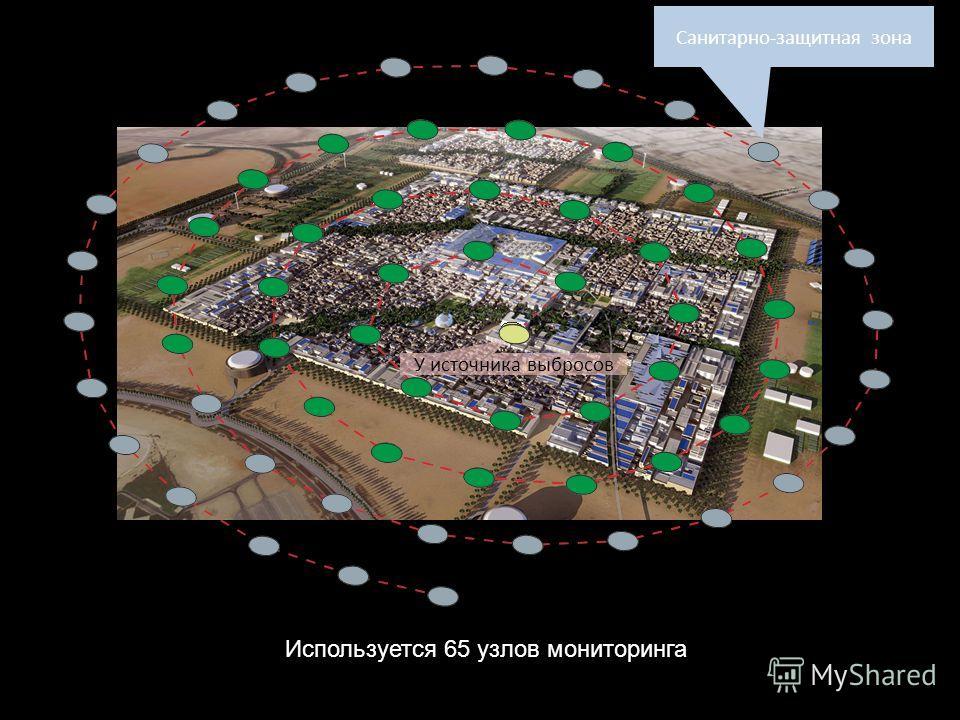 Санитарно-защитная зона У источника выбросов Используется 65 узлов мониторинга