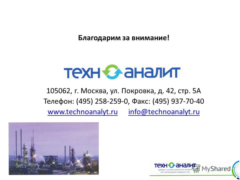 Благодарим за внимание! 105062, г. Москва, ул. Покровка, д. 42, стр. 5А Телефон: (495) 258-259-0, Факс: (495) 937-70-40 www.technoanalyt.ruwww.technoanalyt.ru info@technoanalyt.ruinfo@technoanalyt.ru