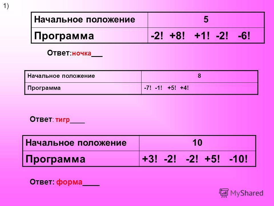 1) Начальное положение5 Программа-2! +8! +1! -2! -6! Ответ :ночка___ Начальное положение8 Программа-7! -1! +5! +4! Начальное положение10 Программа+3! -2! -2! +5! -10! Ответ : тигр____ Ответ: форма____