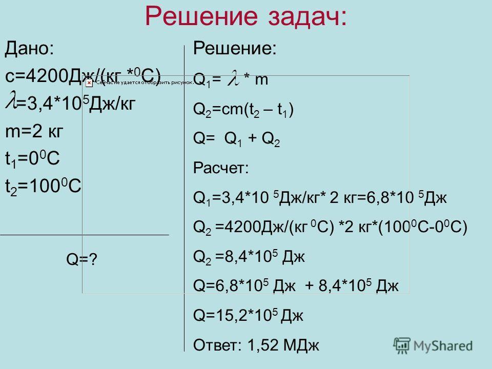 Решение задач: Дано: с=4200Дж/(кг * 0 С) =3,4*10 5 Дж/кг m=2 кг t 1 =0 0 C t 2 =100 0 C Q=? Решение: Q 1 = * m Q 2 =cm(t 2 – t 1 ) Q= Q 1 + Q 2 Расчет: Q 1 =3,4*10 5 Дж/кг* 2 кг=6,8*10 5 Дж Q 2 =4200Дж/(кг 0 С) *2 кг*(100 0 C-0 0 C) Q 2 =8,4*10 5 Дж