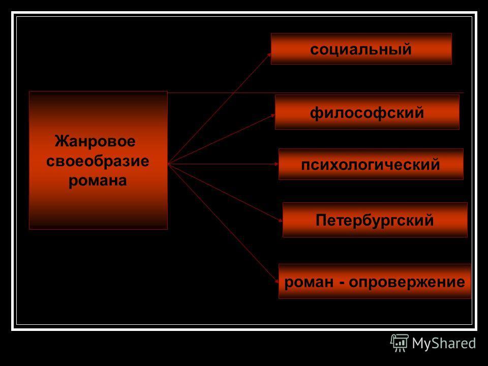 Жанровое своеобразие романа социальный философский психологический Петербургский роман - опровержение