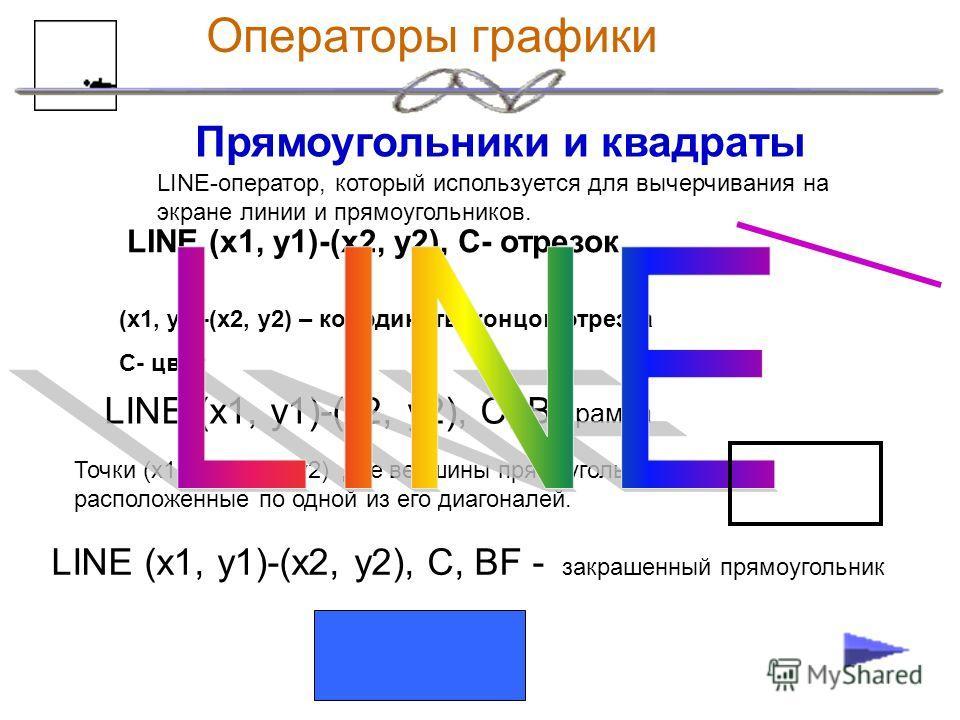 Прямоугольники и квадраты LINE (x1, y1)-(x2, y2), С, B- рамка Точки (x1, y1) и (x2, y2) две вершины прямоугольника, расположенные по одной из его диагоналей. LINE (x1, y1)-(x2, y2), С, BF - закрашенный прямоугольник LINE-оператор, который используетс