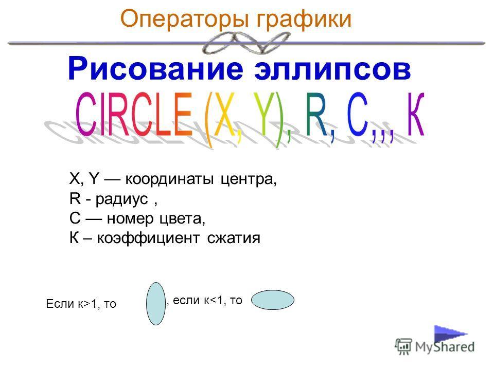 Рисование эллипсов X, Y координаты центра, R - радиус, C номер цвета, К – коэффициент сжатия, если к1, то