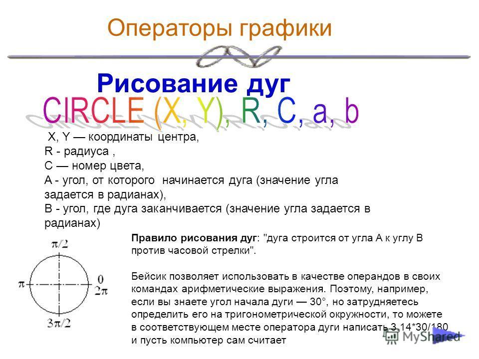Рисование дуг X, Y координаты центра, R - радиуса, C номер цвета, A - угол, от которого начинается дуга (значение угла задается в радианах), B - угол, где дуга заканчивается (значение угла задается в радианах) Операторы графики Правило рисования дуг: