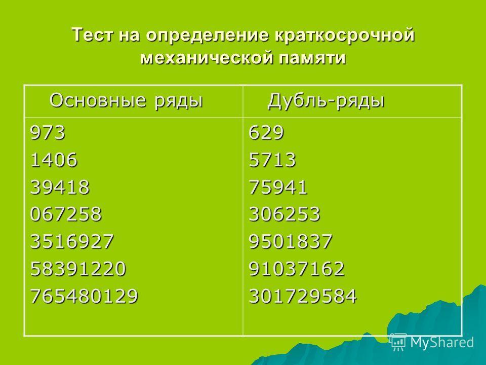 Тест на определение краткосрочной механической памяти Основные ряды Основные ряды Дубль-ряды Дубль-ряды 973140639418067258351692758391220765480129629571375941306253950183791037162301729584