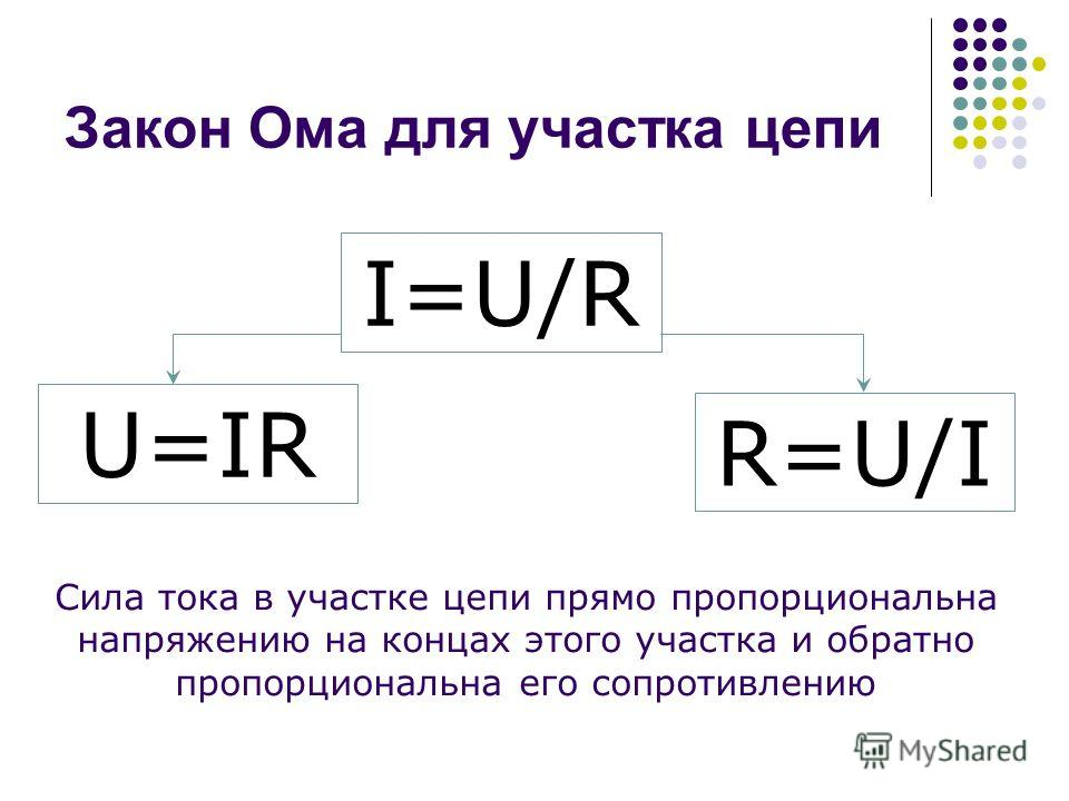 Закон Ома для участка цепи I=U/R U=IR R=U/I Сила тока в участке цепи прямо пропорциональна напряжению на концах этого участка и обратно пропорциональна его сопротивлению