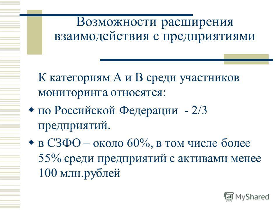 Возможности расширения взаимодействия с предприятиями К категориям А и В среди участников мониторинга относятся: по Российской Федерации - 2/3 предприятий. в СЗФО – около 60%, в том числе более 55% среди предприятий с активами менее 100 млн.рублей