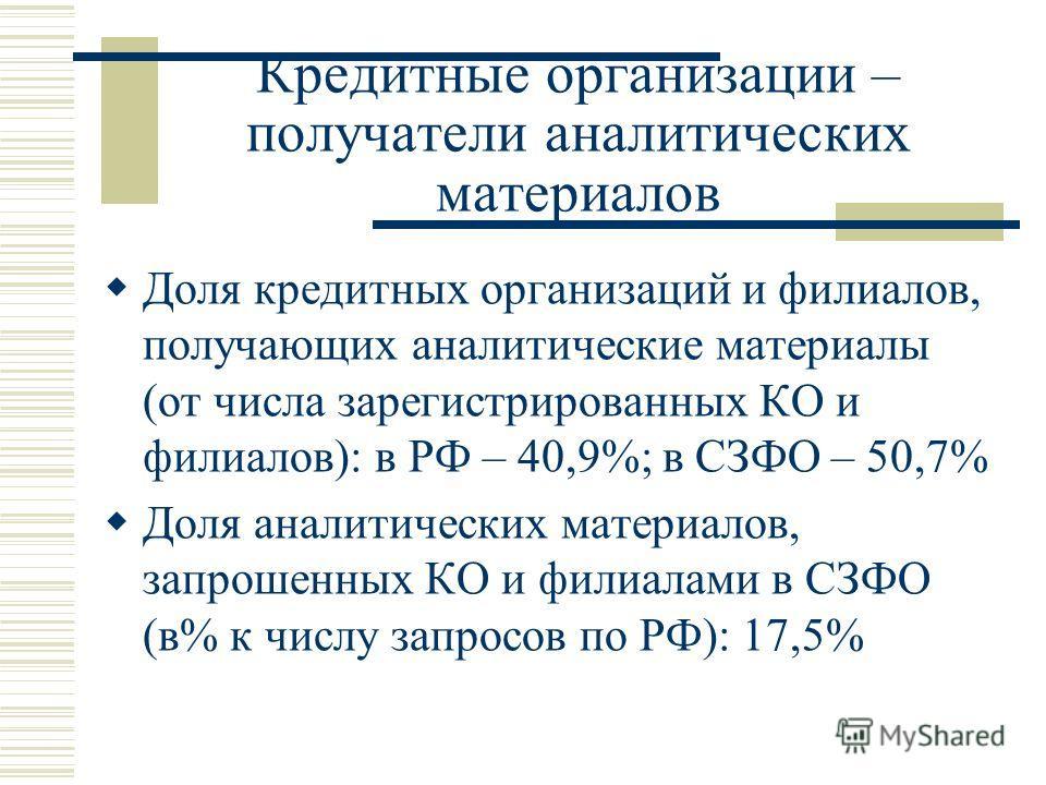 Кредитные организации – получатели аналитических материалов Доля кредитных организаций и филиалов, получающих аналитические материалы (от числа зарегистрированных КО и филиалов): в РФ – 40,9%; в СЗФО – 50,7% Доля аналитических материалов, запрошенных