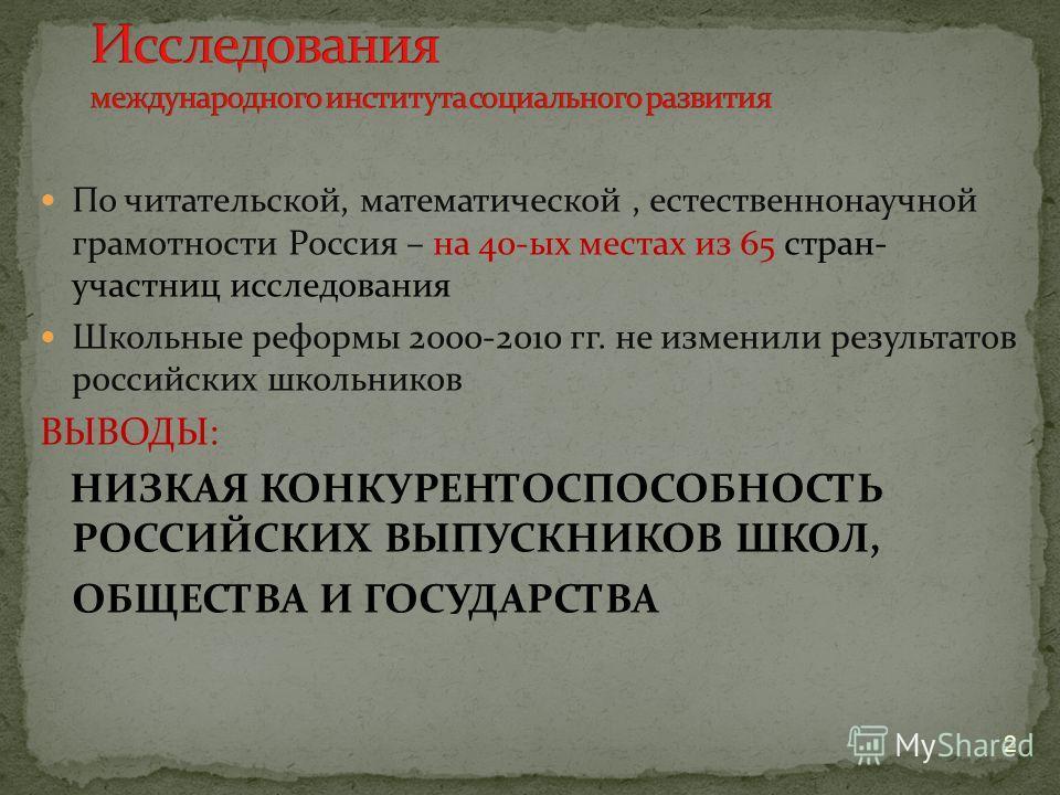 По читательской, математической, естественнонаучной грамотности Россия – на 40-ых местах из 65 стран- участниц исследования Школьные реформы 2000-2010 гг. не изменили результатов российских школьников ВЫВОДЫ: НИЗКАЯ КОНКУРЕНТОСПОСОБНОСТЬ РОССИЙСКИХ В