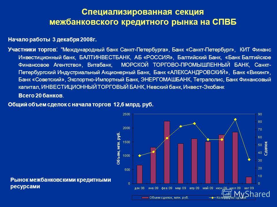Специализированная секция межбанковского кредитного рынка на СПВБ Начало работы 3 декабря 2008г. Участники торгов :