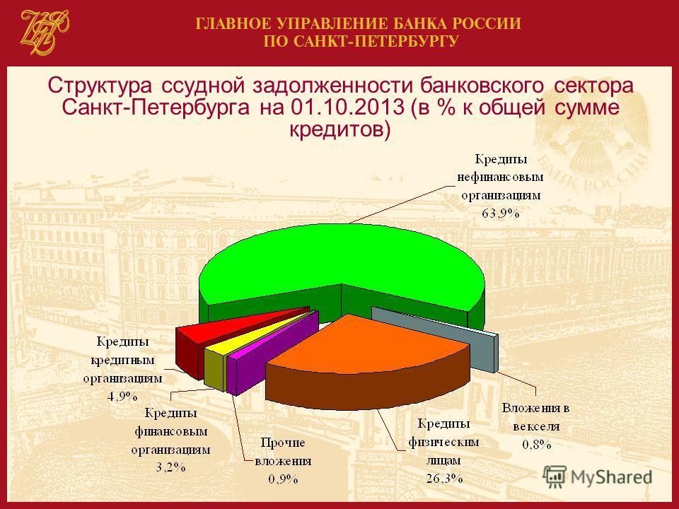 Структура ссудной задолженности банковского сектора Санкт-Петербурга на 01.10.2013 (в % к общей сумме кредитов)