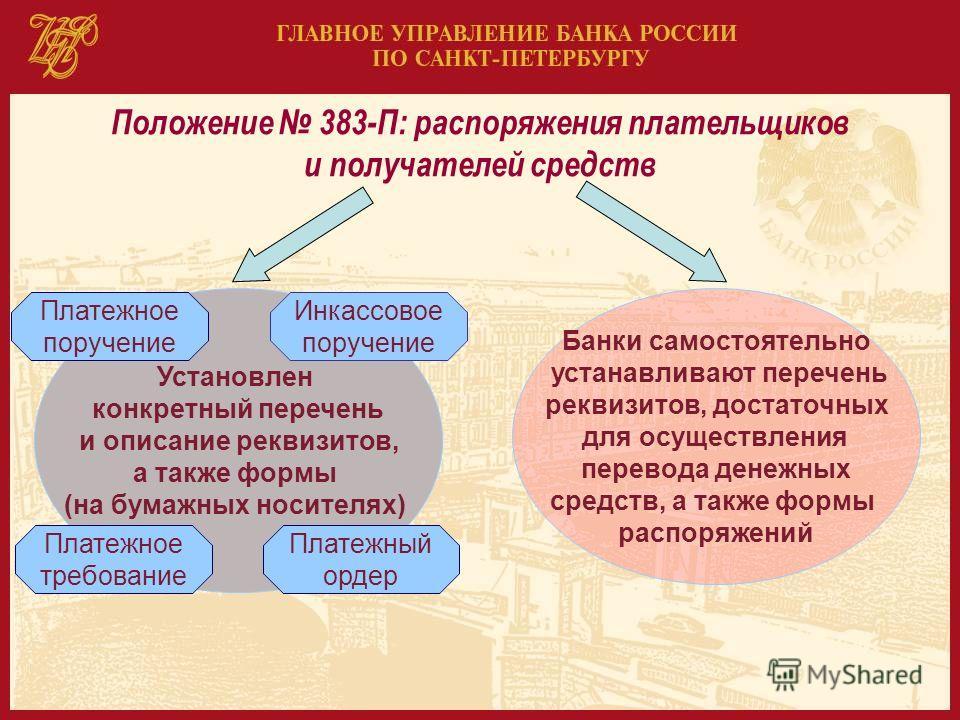 инструкция 383-п цб рф - фото 7