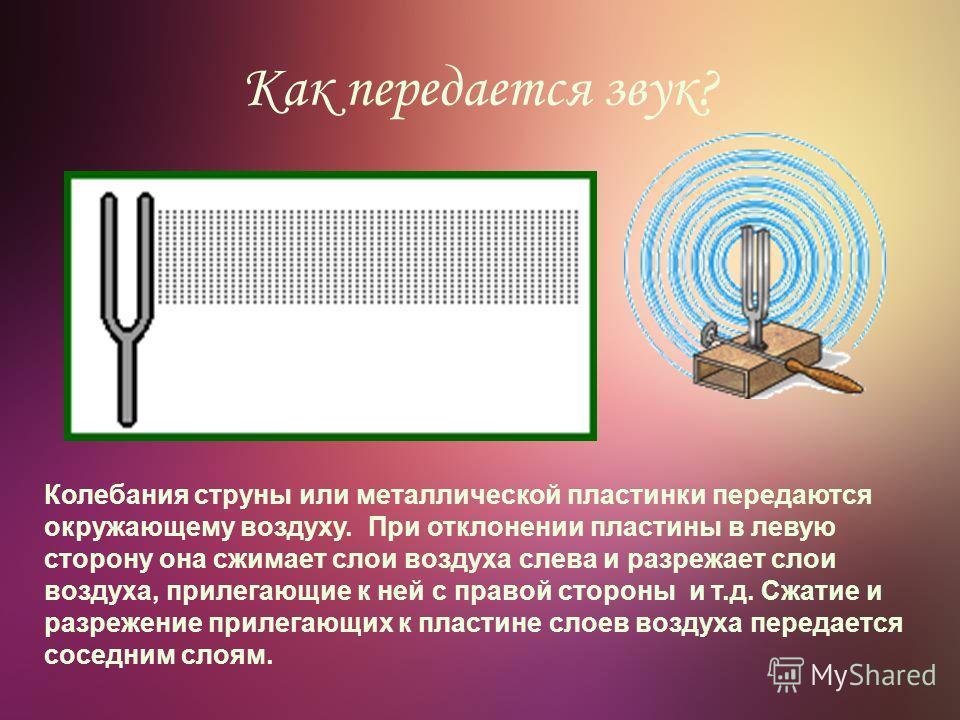 Колебания струны или металлической пластинки передаются окружающему воздуху. При отклонении пластины в левую сторону она сжимает слои воздуха слева и разрежает слои воздуха, прилегающие к ней с правой стороны и т.д. Сжатие и разрежение прилегающих к
