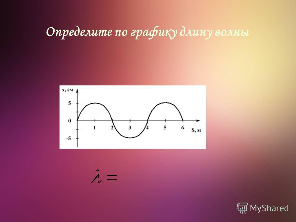 Определите по графику длину волны