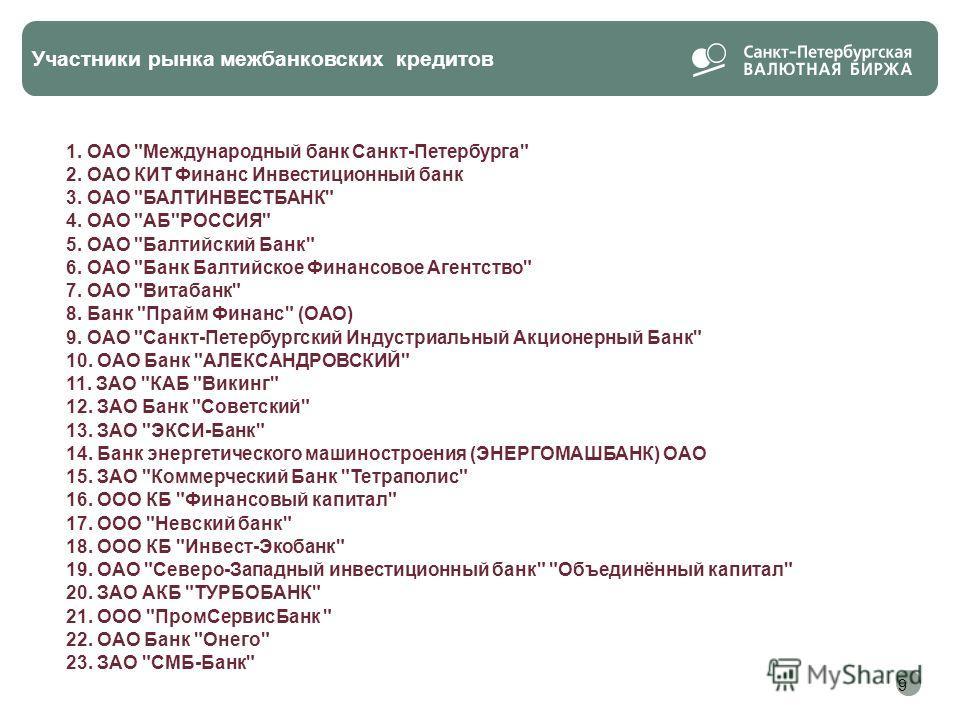 9 Участники рынка межбанковских кредитов 1. ОАО