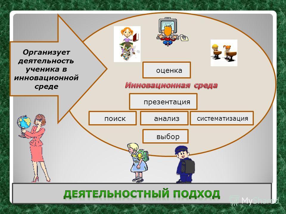 Организует деятельность ученика в инновационной среде поиск выбор анализ систематизация презентация оценка