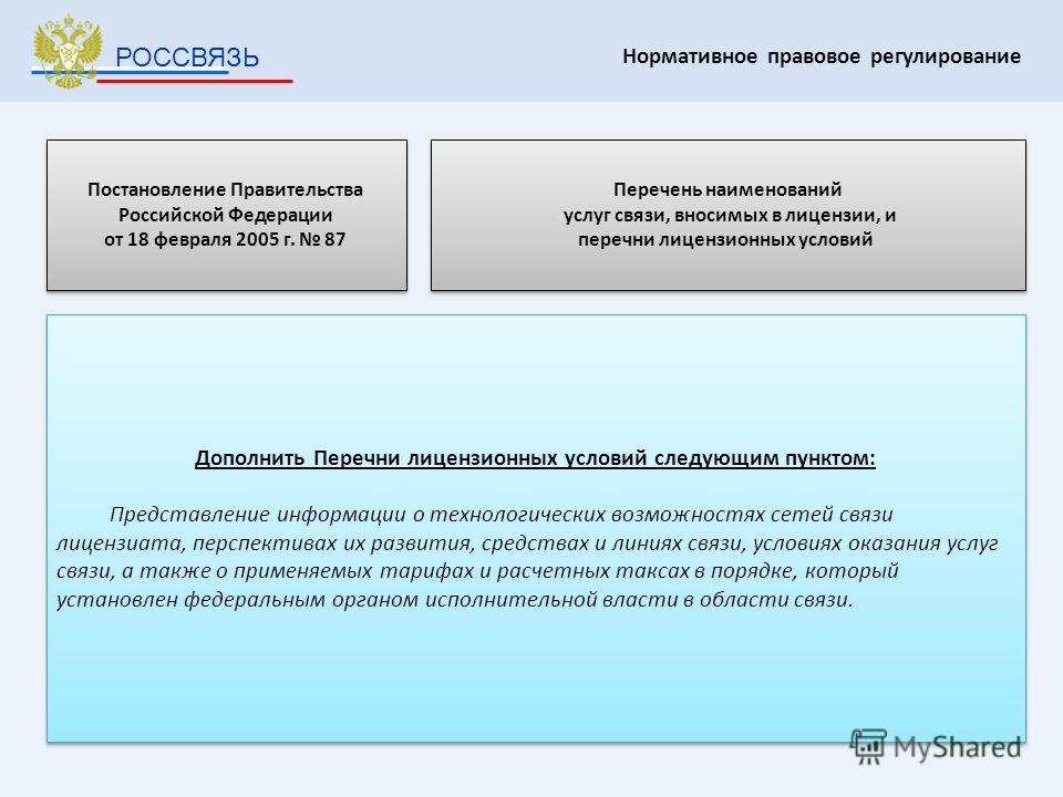 РОССВЯЗЬ Нормативное правовое регулирование Постановление Правительства Российской Федерации от 18 февраля 2005 г. 87 Постановление Правительства Российской Федерации от 18 февраля 2005 г. 87 Перечень наименований услуг связи, вносимых в лицензии, и