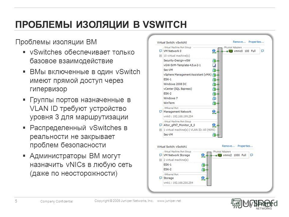 5 Copyright © 2009 Juniper Networks, Inc. www.juniper.net Company Confidential ПРОБЛЕМЫ ИЗОЛЯЦИИ В VSWITCH Проблемы изоляции ВМ vSwitches обеспечивает только базовое взаимодействие ВМы включенные в один vSwitch имеют прямой доступ через гипервизор Гр