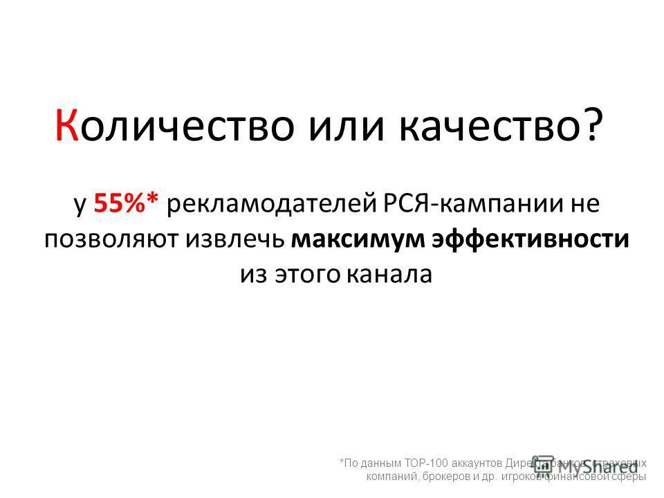 Количество или качество? у 55%* рекламодателей РСЯ-кампании не позволяют извлечь максимум эффективности из этого канала *По данным ТОР-100 аккаунтов Директа банков, страховых компаний, брокеров и др. игроков финансовой сферы