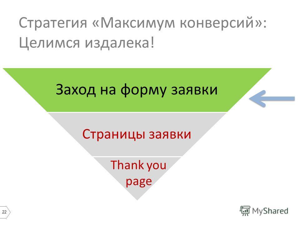 22 Стратегия «Максимум конверсий»: Целимся издалека! Заход на форму заявки Страницы заявки Thank you page