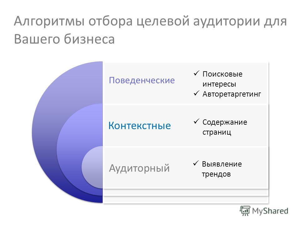 Алгоритмы отбора целевой аудитории для Вашего бизнеса Выявление трендов Содержание страниц Поисковые интересы Авторетаргетинг Поведенческие Контекстные Аудиторный