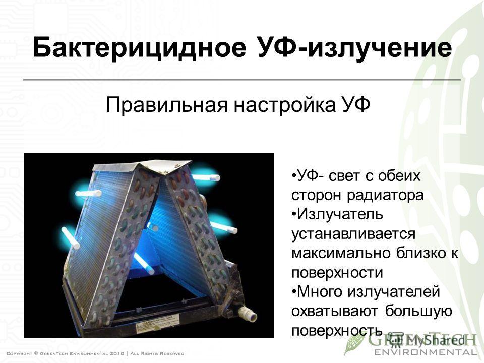 Бактерицидное УФ-излучение Правильная настройка УФ УФ- свет с обеих сторон радиатора Излучатель устанавливается максимально близко к поверхности Много излучателей охватывают большую поверхность