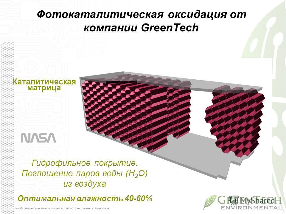 Гидрофильное покрытие. Поглощение паров воды (H 2 O) из воздуха Оптимальная влажность 40-60% Каталитическая матрица Фотокаталитическая оксидация от компании GreenTech
