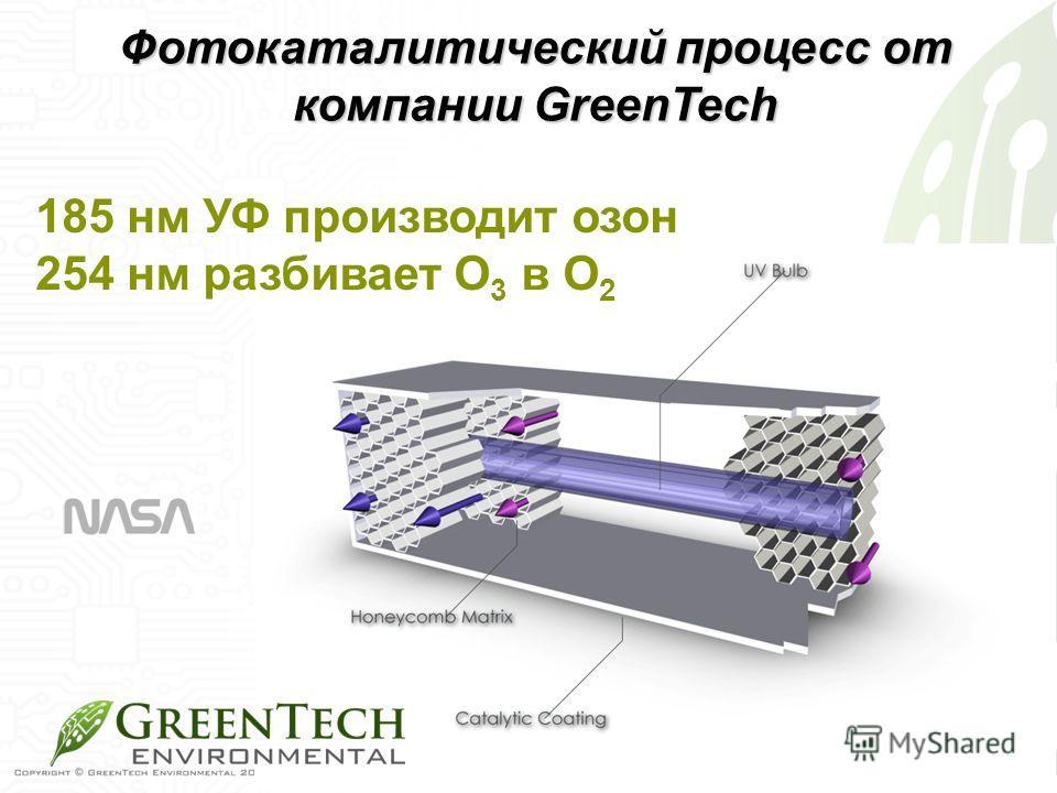 185 нм УФ производит озон 254 нм разбивает O 3 в O 2 Фотокаталитический процесс от компании GreenTech