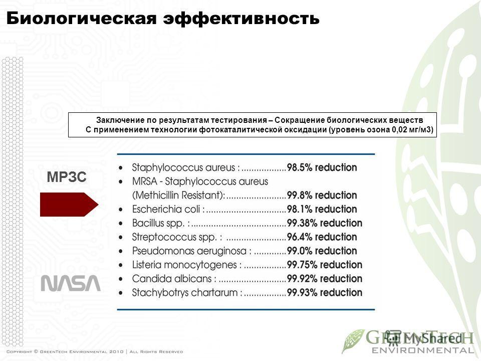 МРЗС Заключение по результатам тестирования – Сокращение биологических веществ С применением технологии фотокаталитической оксидации (уровень озона 0,02 мг/м3) Биологическая эффективность