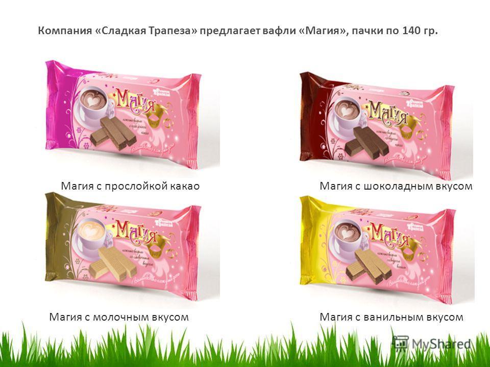 Компания «Сладкая Трапеза» предлагает вафли «Магия», пачки по 140 гр. КУБАНЬ ЧАЙ Магия с ванильным вкусомМагия с молочным вкусом Магия с шоколадным вкусомМагия с прослойкой какао