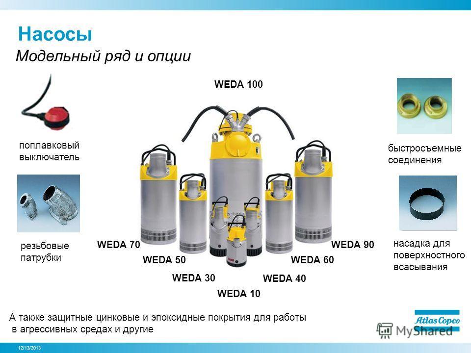 12/13/2013 Насосы Модельный ряд и опции WEDA 10 WEDA 30 WEDA 40 WEDA 100 WEDA 90WEDA 70 WEDA 60WEDA 50 поплавковый выключатель быстросъемные соединения насадка для поверхностного всасывания резьбовые патрубки А также защитные цинковые и эпоксидные по