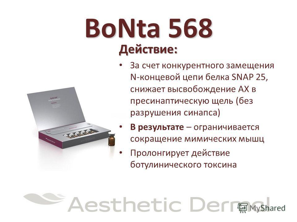 BoNta 568 Действие: За счет конкурентного замещения N-концевой цепи белка SNAP 25, снижает высвобождение АХ в пресинаптическую щель (без разрушения синапса) В результате – ограничивается сокращение мимических мышц Пролонгирует действие ботулиническог