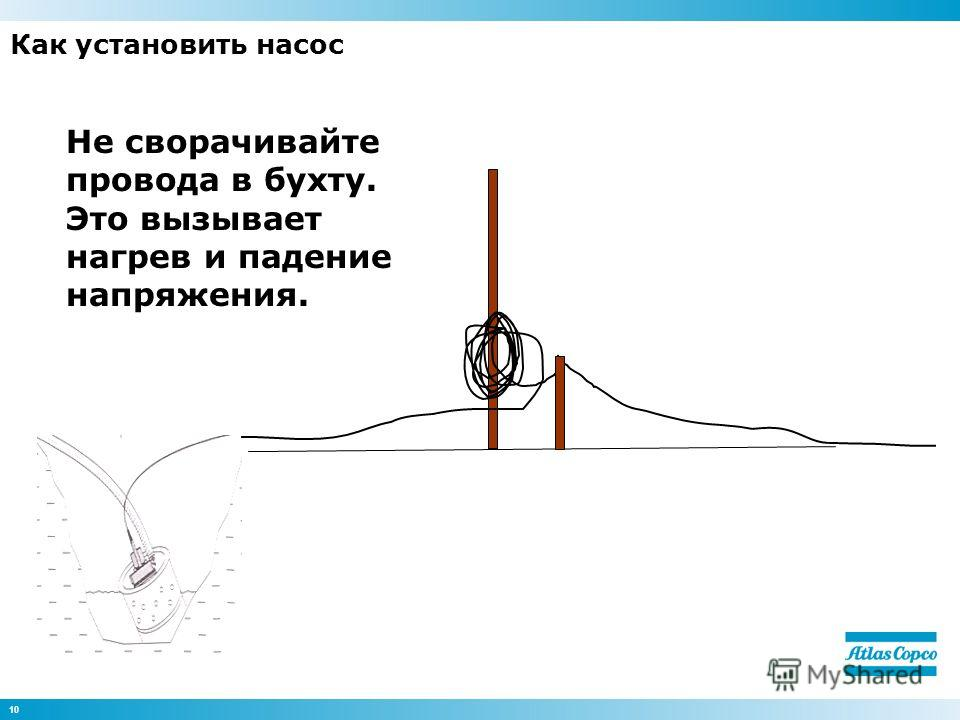 10 Как установить насос Не сворачивайте провода в бухту. Это вызывает нагрев и падение напряжения.