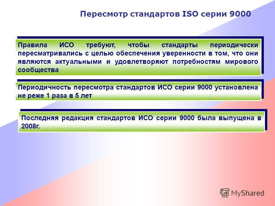 Правила ИСО требуют, чтобы стандарты периодически пересматривались с целью обеспечения уверенности в том, что они являются актуальными и удовлетворяют потребностям мирового сообщества Периодичность пересмотра стандартов ИСО серии 9000 установлена не