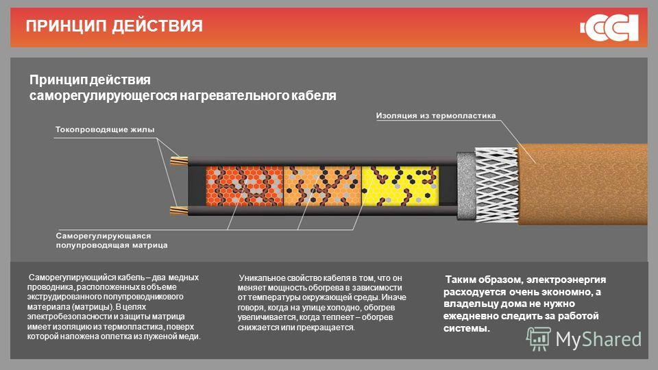 Принцип действия саморегулирующегося нагревательного кабеля Саморегулирующийся кабель – два медных проводника, расположенных в объеме экструдированного полупроводникового материала (матрицы). В целях электробезопасности и защиты матрица имеет изоляци