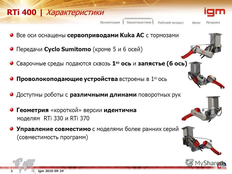 igm 2010-09-24 2 ПродажаПрезентацииХарактеристики Рабочий процессЦены Управление совместимо с моделями более ранних серий (совместимость программ) RTi 400 | Характеристики Все оси оснащены сервоприводами Kuka AC с тормозами Передачи Cyclo Sumitomo (к