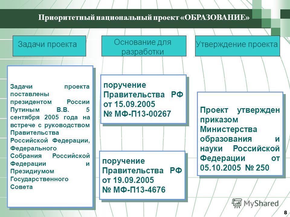 8 Задачи проекта Задачи проекта поставлены президентом России Путиным В.В. 5 сентября 2005 года на встрече с руководством Правительства Российской Федерации, Федерального Собрания Российской Федерации и Президиумом Государственного Совета поручение П
