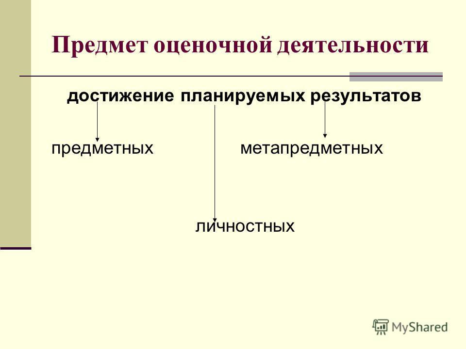 Предмет оценочной деятельности достижение планируемых результатов предметных метапредметных личностных