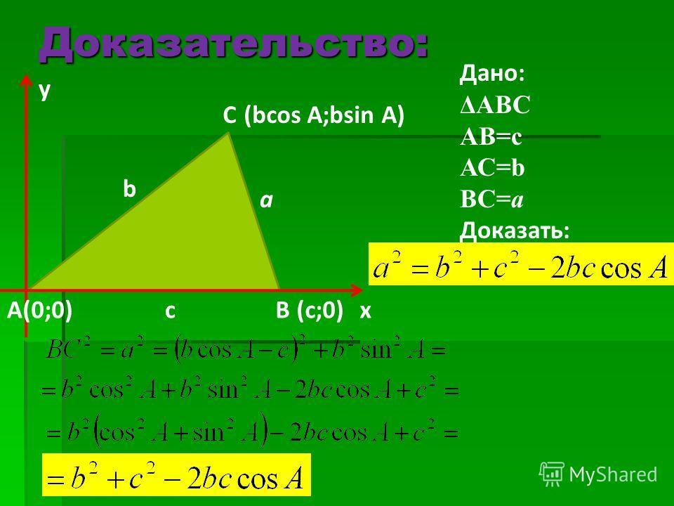 Доказательство: А С В у х(0;0)(с;0) (bcos A;bsin A) b c a Дано: ΔАВС АВ=с АС=b BC=a Доказать: