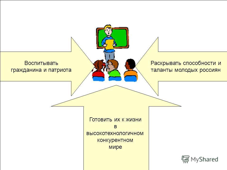 Воспитывать гражданина и патриота Раскрывать способности и таланты молодых россиян Готовить их к жизни в высокотехнологичном конкурентном мире