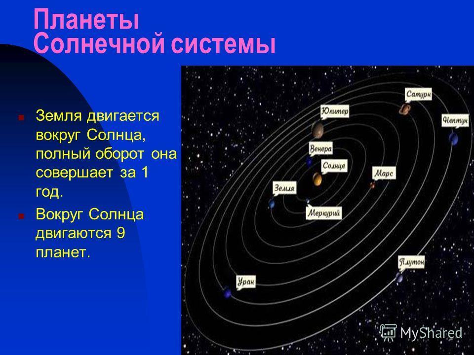 Планеты Солнечной системы Земля двигается вокруг Солнца, полный оборот она совершает за 1 год. Вокруг Солнца двигаются 9 планет.