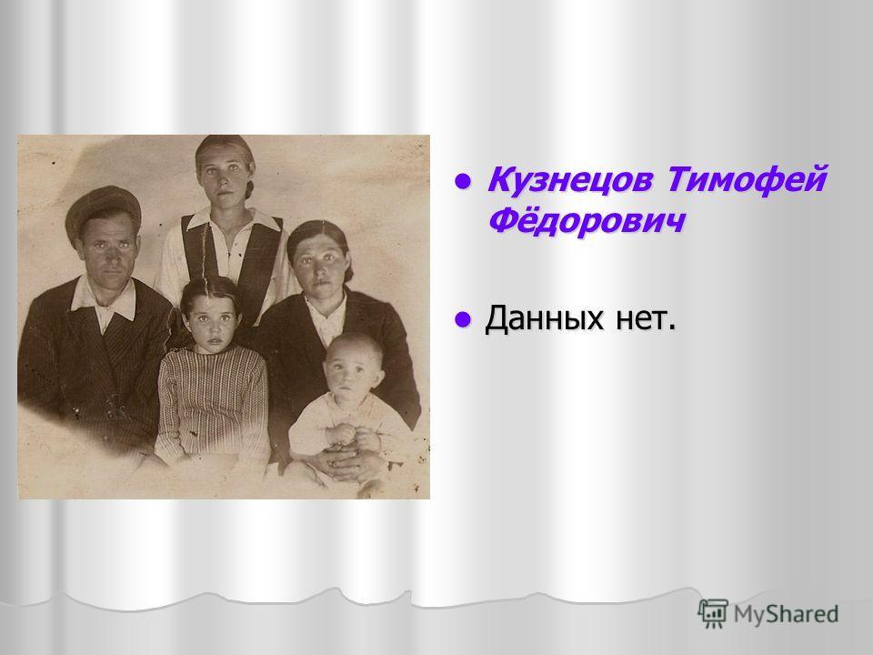 Кузнецов Тимофей Фёдорович Кузнецов Тимофей Фёдорович Данных нет. Данных нет.