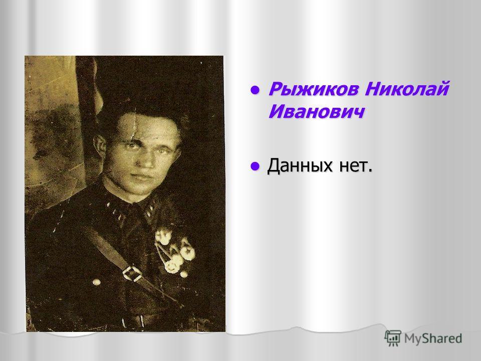 Рыжиков Николай Иванович Рыжиков Николай Иванович Данных нет. Данных нет.