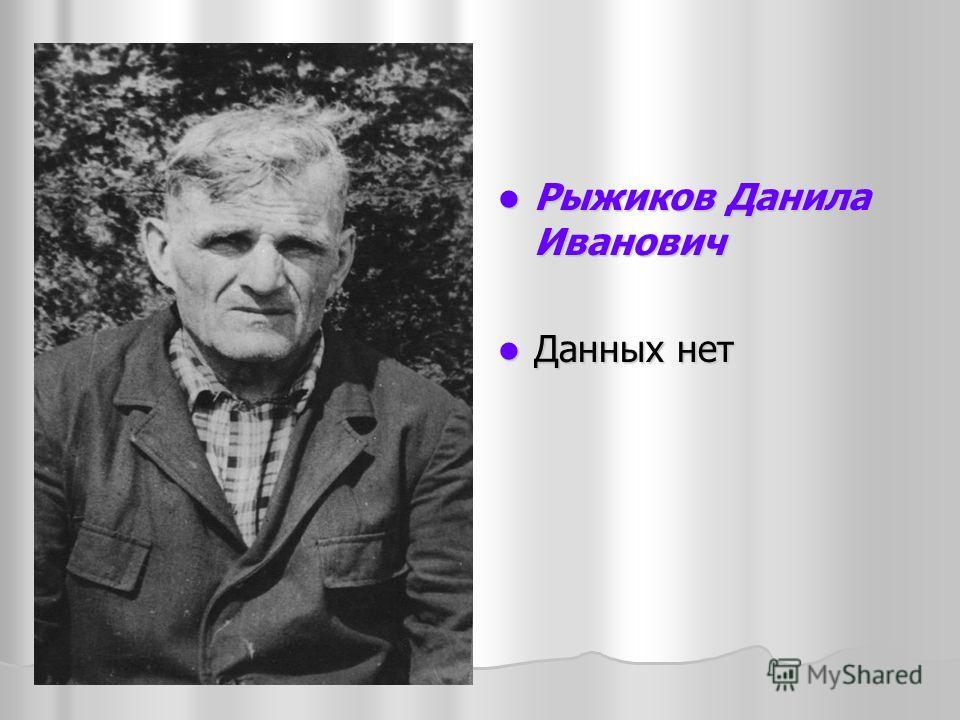 Рыжиков Данила Иванович Рыжиков Данила Иванович Данных нет Данных нет