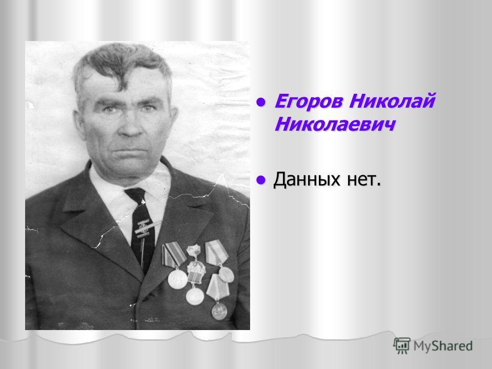 Егоров Николай Николаевич Егоров Николай Николаевич Данных нет. Данных нет.