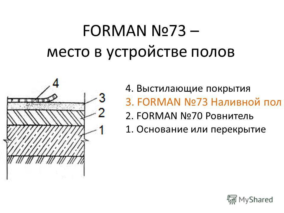 FORMAN 73 – место в устройстве полов 4. Выстилающие покрытия 3. FORMAN 73 Наливной пол 2. FORMAN 70 Ровнитель 1. Основание или перекрытие